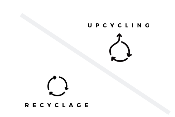 UPCYCLING%20RECYCLAGE_2.png